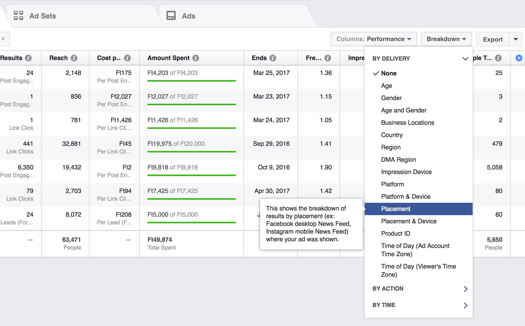 Facebook hirdetés elhelyezés analitika