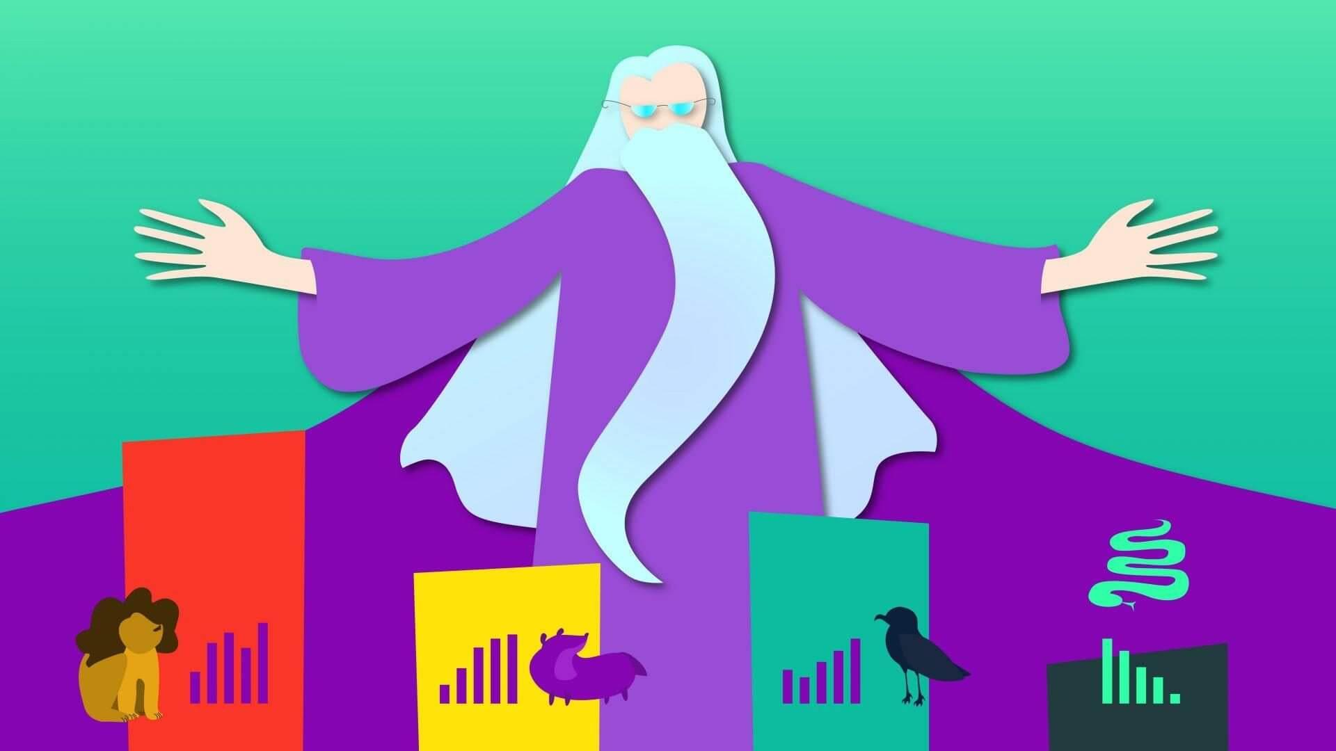 Dumbledore Adwords Hirdetés