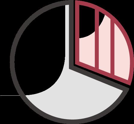 az adatvezérelt szemléletet jelképező kördiagram ikon