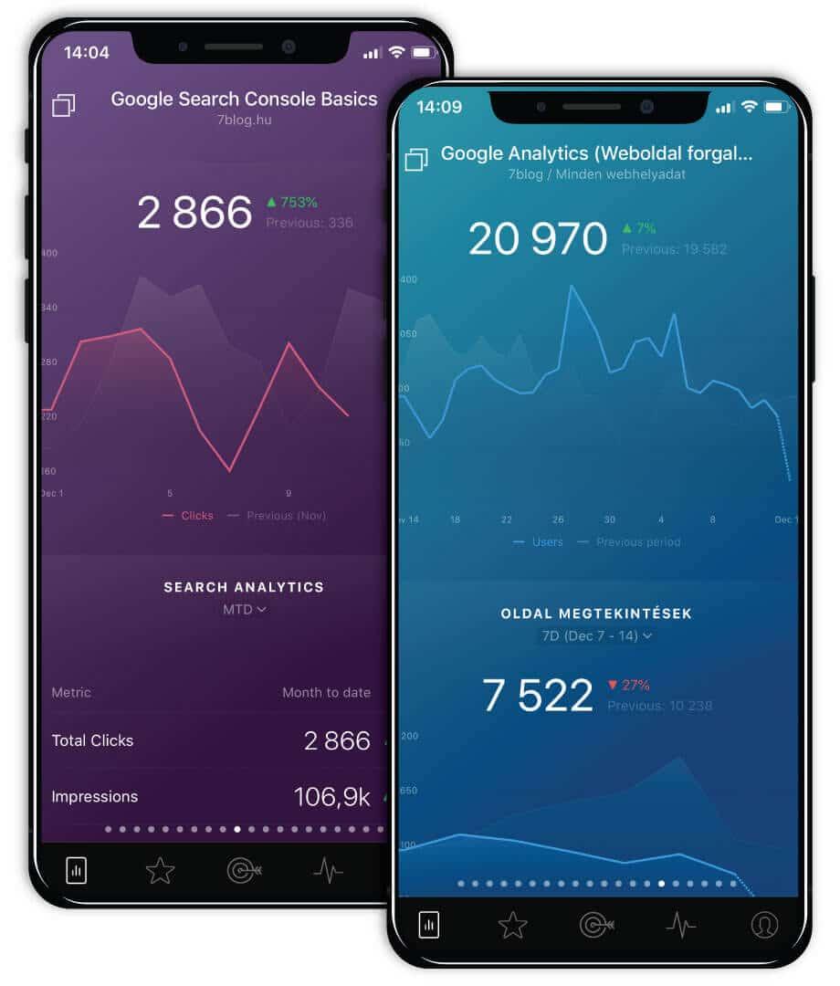 databox példa két telefonon online marketing eszközök riportingjára